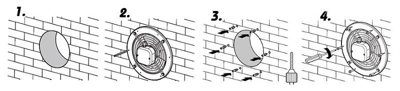 Montáž ventilátoru